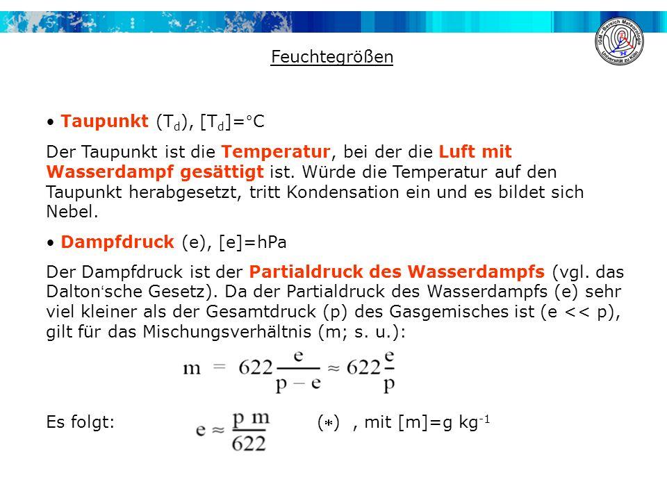 Feuchtegrößen Taupunkt (Td), [Td]=°C.